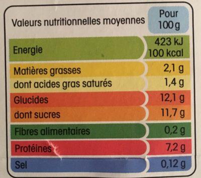 Recette au yaourt nature, sur lit de fruits rouges - Informations nutritionnelles - fr