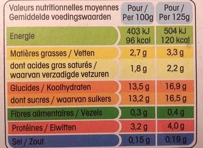 Panier de Yoplait Cerise, Fraise, Framboise, Mûre - Nutrition facts - fr