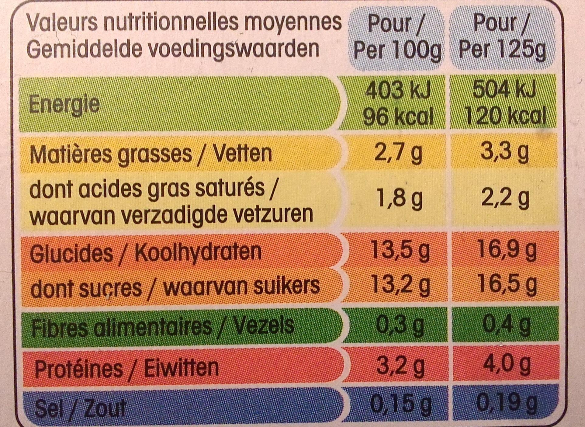 Panier de Yoplait Cerise, Fraise, Framboise, Mûre - Informations nutritionnelles