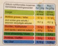 Panier Yoplait Quartiers 0% - Informations nutritionnelles - fr