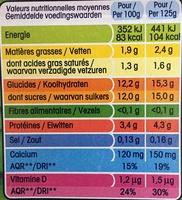 Frulls - Nutrition facts - fr