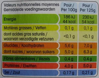 Panier de Yoplait 0 % MG, 0 % Sucres ajoutés Pêche, Poire - Nutrition facts