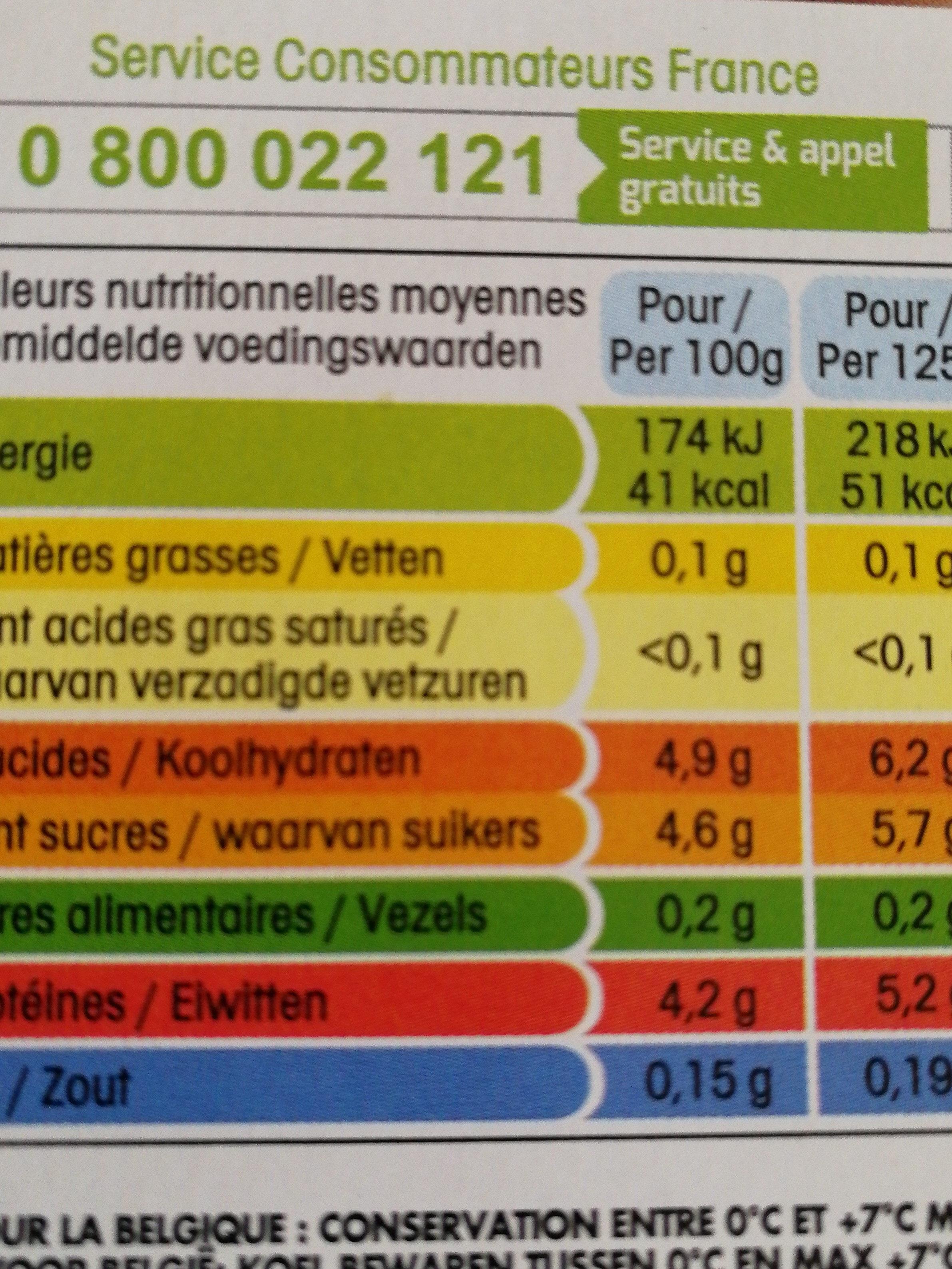 Panier de Yoplait 0% Abricot/Nectarine - Informations nutritionnelles