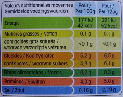 Paniers de Yoplait Aux Bons Fruits 0% mg - Informations nutritionnelles - fr