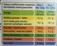 Panier de yoplait aux bons fruits 0% - Voedingswaarden - fr