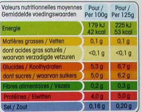 Panier de Yoplait 0% - Voedingswaarden - fr