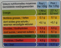 Panier de Yoplait  (0 % MG, 0 % Sucres ajoutés) - (Abricot, Ananas, Cerise, Fraise, Mûre, Pêche) 16 Pots - Informations nutritionnelles - fr
