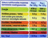 Perle de Lait Nature - Voedingswaarden - fr