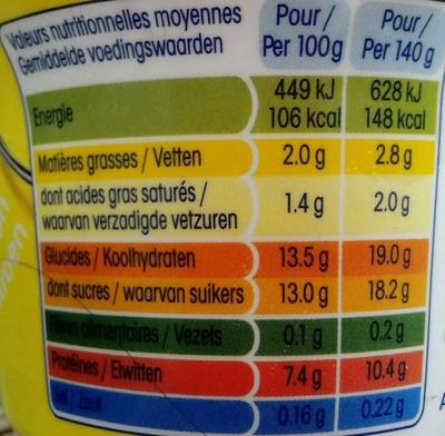 yopa! citron - Informations nutritionnelles