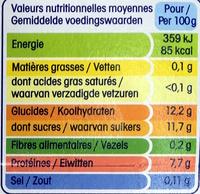 Yopa ! Nature sur lit de Cerise (0 % MG) - Informations nutritionnelles