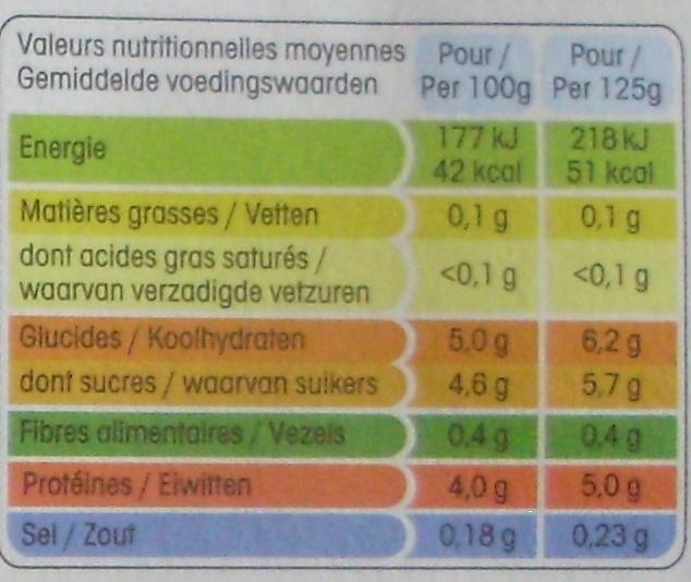 Panier de Yoplait (0 % MG, 0 % Sucres ajoutés) - (Cerise, Fraise, Framboise, Mûre) 8 Pots - Informations nutritionnelles - fr
