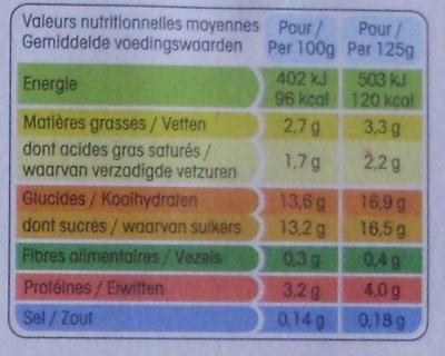 Panier de Yoplait (Framboise, Fraise, Cerise, Mûre) 8 Pots - Informations nutritionnelles - fr
