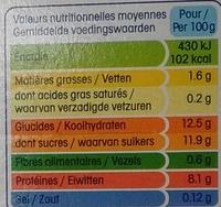 Yopa! Craquant sur lit de graines & fruits rouges (1,6% MG) - Nutrition facts - fr