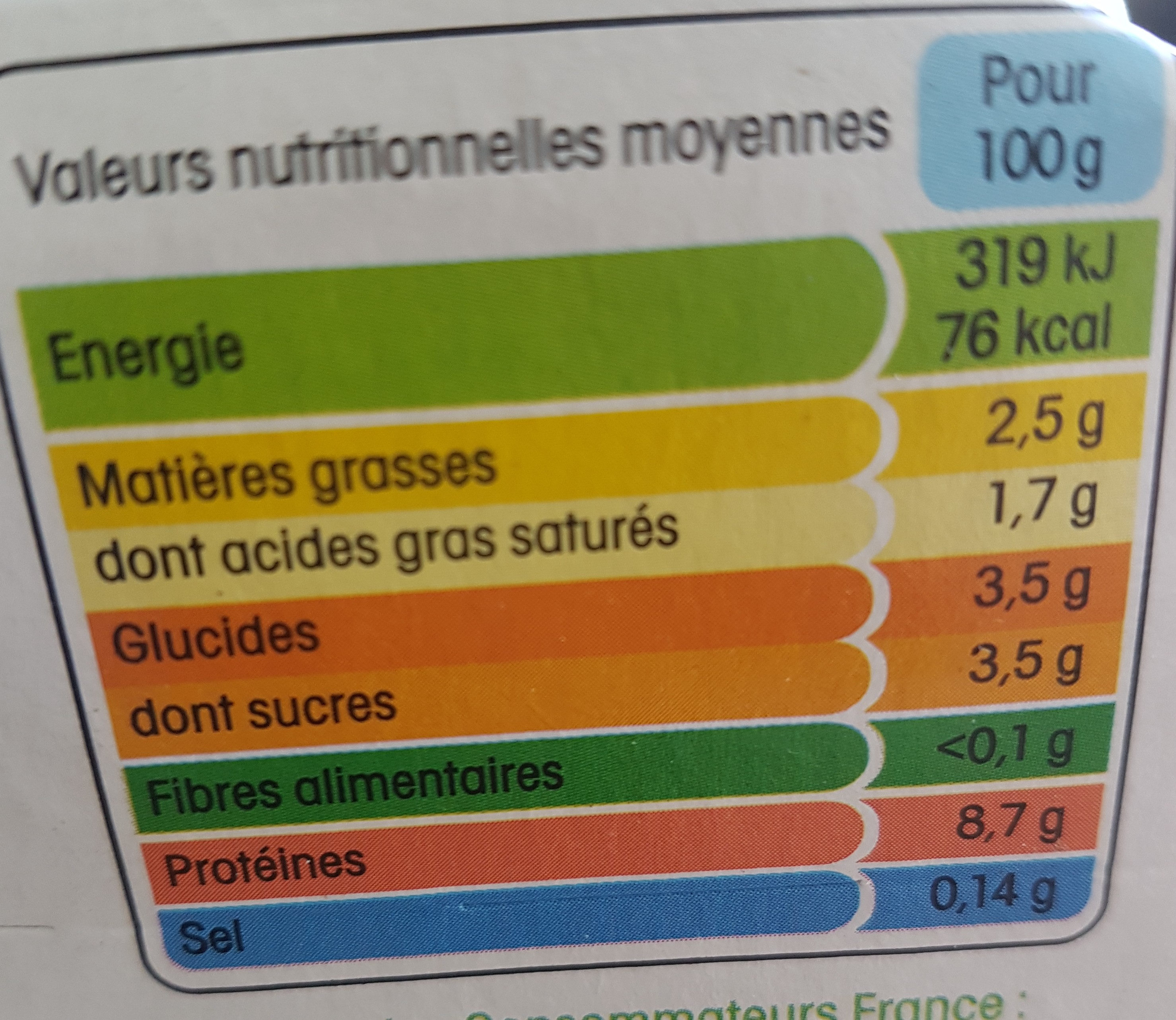 Yopa - Informations nutritionnelles