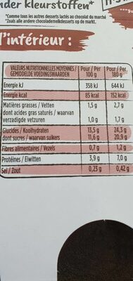 P'tit Yop au Chocolat - Nutrition facts - fr