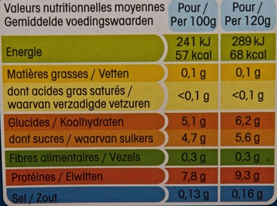 Panier de Yoplait - 0% Extra Mangue Papaye - Nutrition facts - fr
