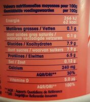 Calin extra 0% - Informations nutritionnelles - fr