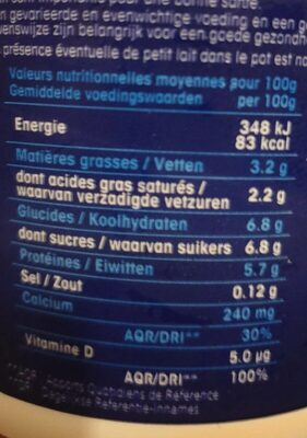 Fromage blanc Calin Extra - Nutrition facts - fr