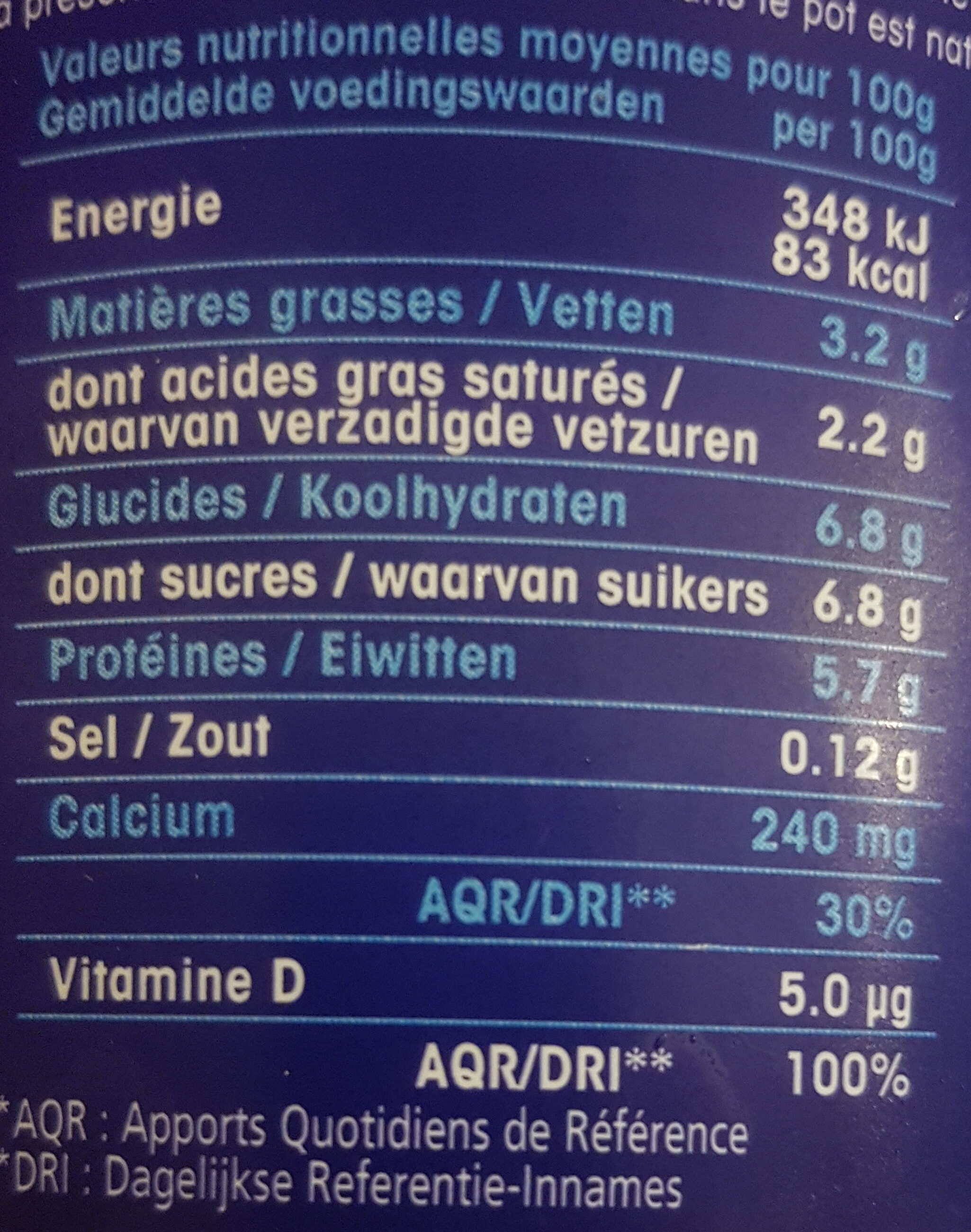 Calin Extra - Nutrition facts
