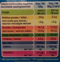 Petits Filous Tub's Goût Fraise, Pêche, Framboise - Voedigswaarden