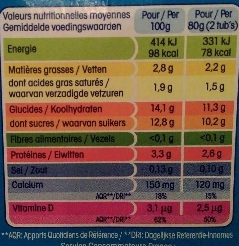 Petits Filous Tub's Goût Fraise, Pêche, Framboise - Voedingswaarden - fr