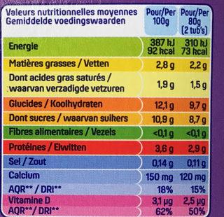 Petits Filous Tub's Goûts Myrtille et Abricot (édition limitée) - Informations nutritionnelles - fr