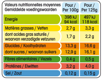 Yaourt Mûre Myrtille - Informations nutritionnelles - fr