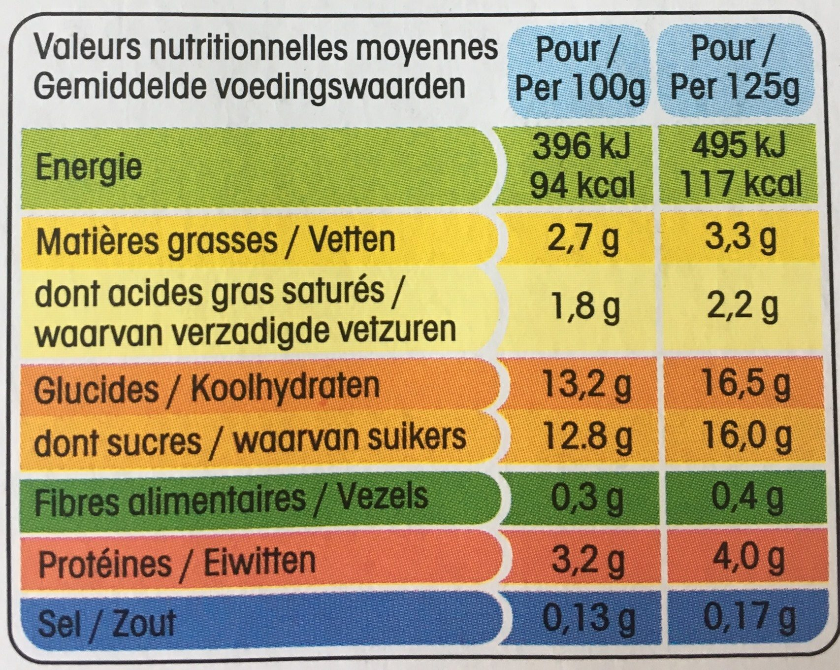 Panier de Yoplait - Nutrition facts - fr