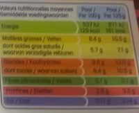 Perle de lait COCO - Nutrition facts