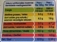 Perles de lait - Nutrition facts