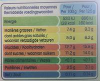 Perle de Lait - Saveur Vanille - Nutrition facts - fr