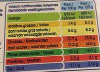 Vanille - Informations nutritionnelles - fr