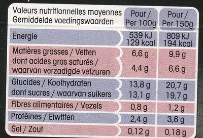 Panier de Yoplait - Champs de Fruits - Baies de Myrtilles - Voedingswaarden - fr