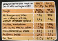 Panier de Yoplait - Champs de fruits Morceaux de Mangue - Voedingswaarden - fr