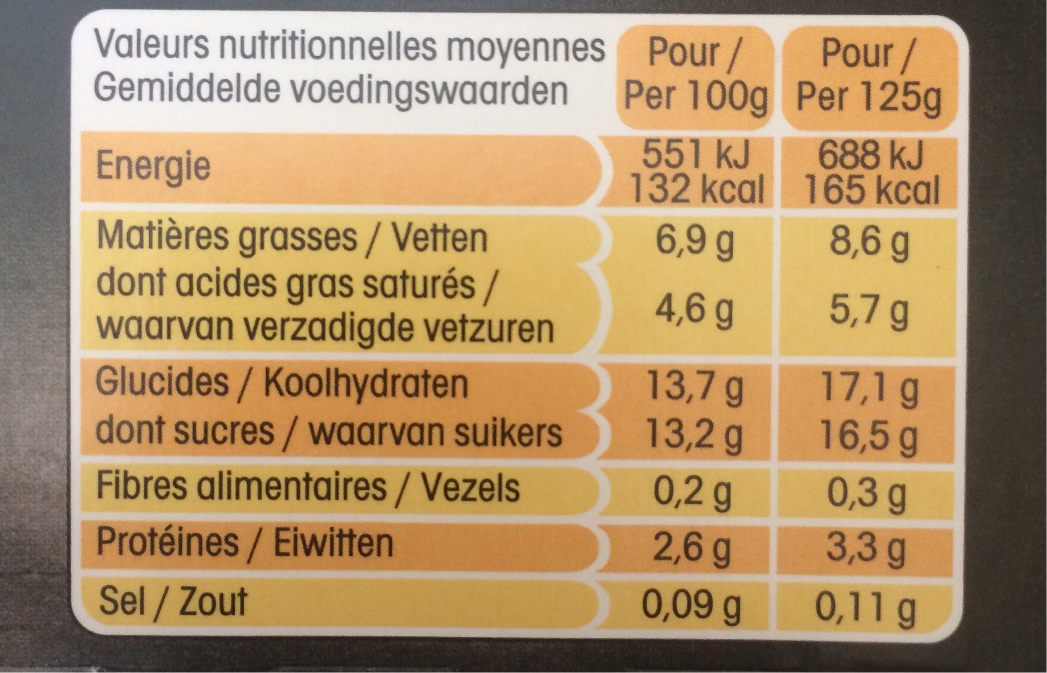 Panier de Yoplait sensations Mangue/Passion - Nutrition facts