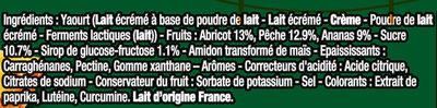 Panier de yoplait - Ingrédients - fr