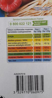 Panier de Yoplait 0% de MG - Voedingswaarden