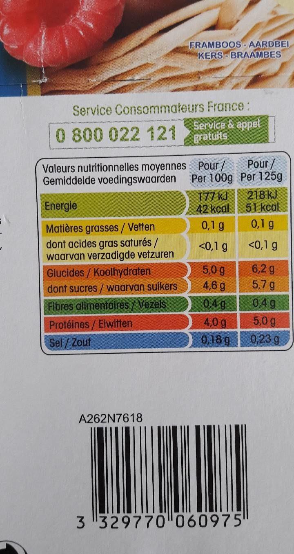 Panier de Yoplait 0% de MG - Informations nutritionnelles