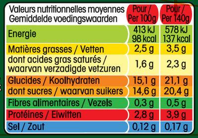 Panier de Yoplait Nature sur Fruits : Framboise, Mirabelle, Mûre, Abricot, Fraise, Pêche - Пищевая и энергетическая ценность - fr