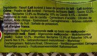 Nature sur fruits edition été - Ingredients