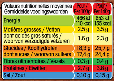 Nature sur fruits edition été - Nutrition facts
