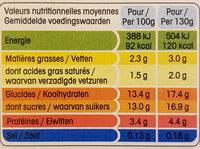 Panier de Yoplait Fraise et Framboise - Informations nutritionnelles