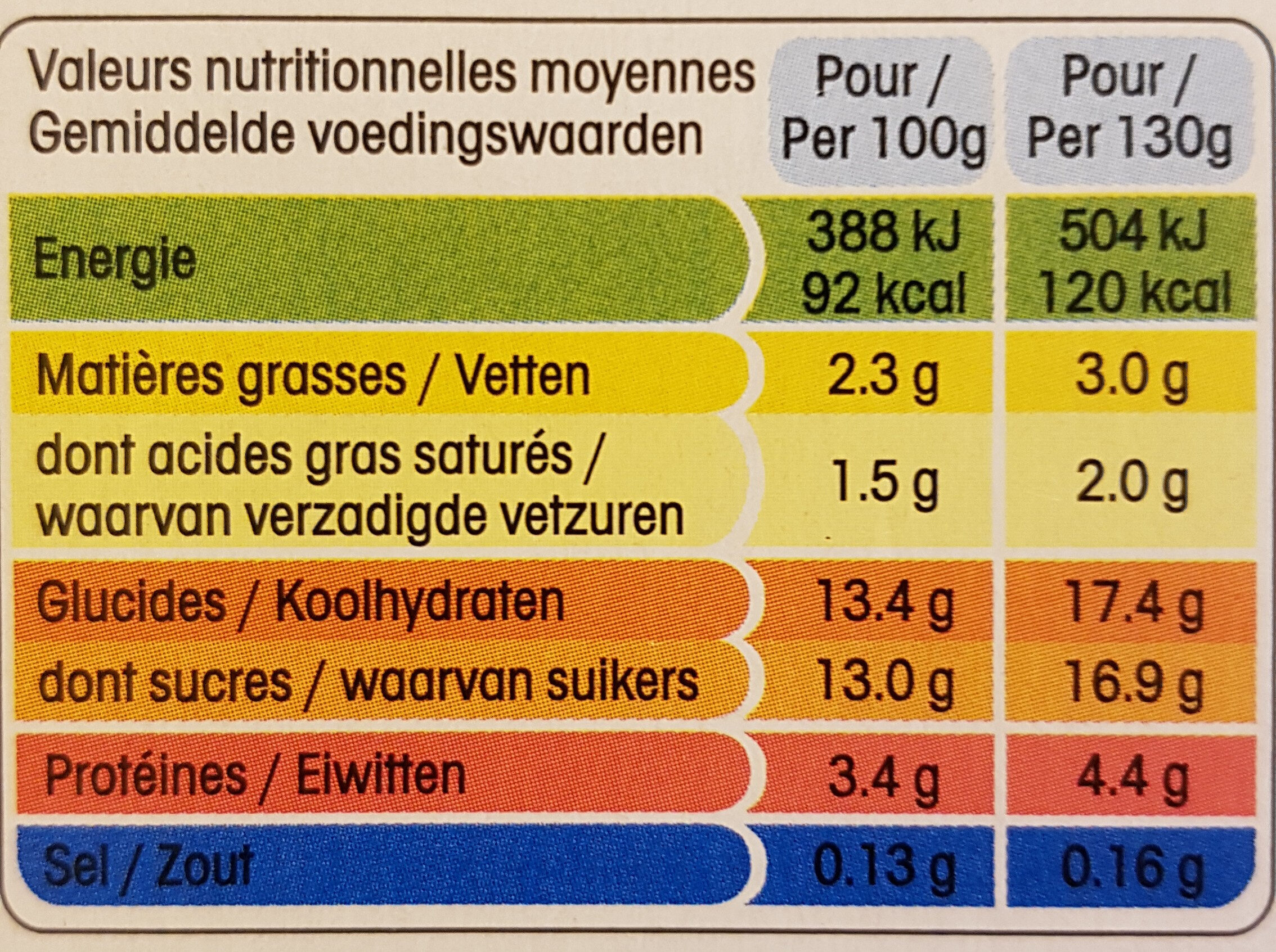 Panier de Yoplait Fraise et Framboise - Nutrition facts