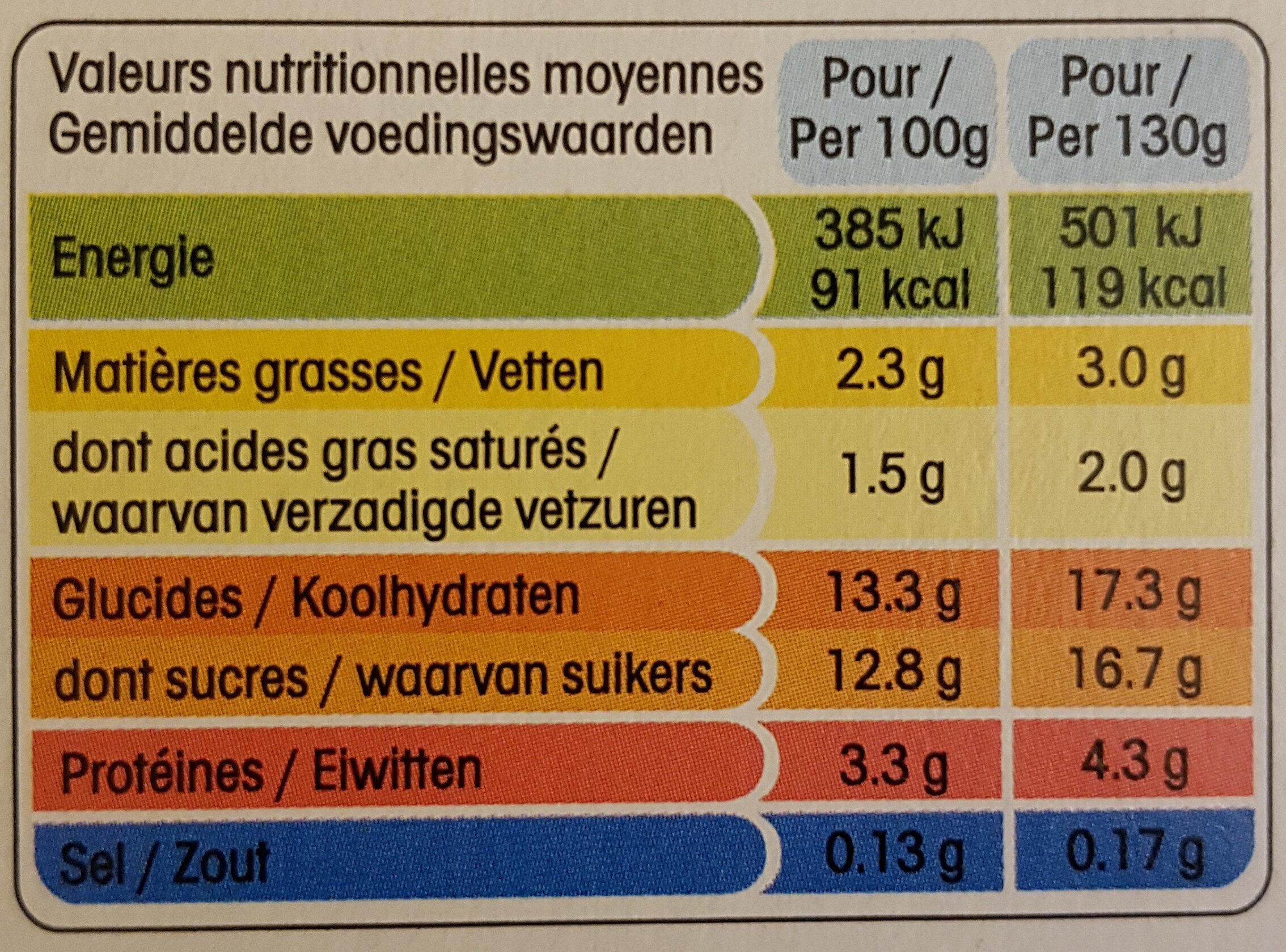 Panier de Yoplait - Cerise - Informations nutritionnelles