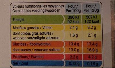 Panier de yoplait - Nutrition facts - fr