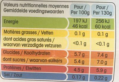 Yogourt fruits rouges 0% - Informations nutritionnelles - fr