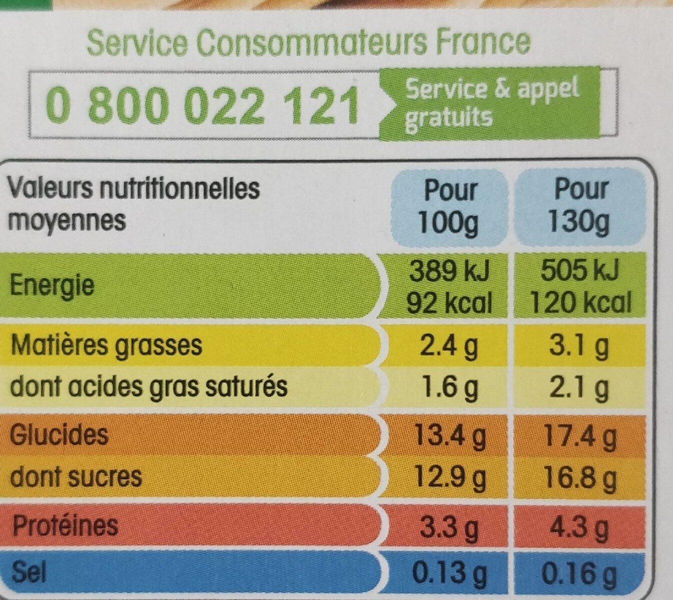 Panier de Yoplait - Informazioni nutrizionali - fr