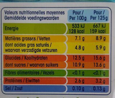 Perle de lait citron - Nutrition facts