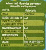 Petit filous sans sucres ajoutés - Informations nutritionnelles - fr