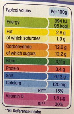 Petits filous - Informations nutritionnelles - en